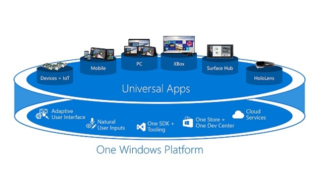 march-blog-05-one-windows-platform1